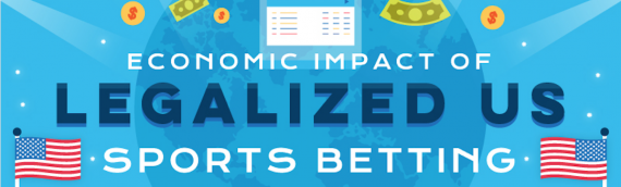 Economic Impact of Legalized US Sports Betting [Infographic]