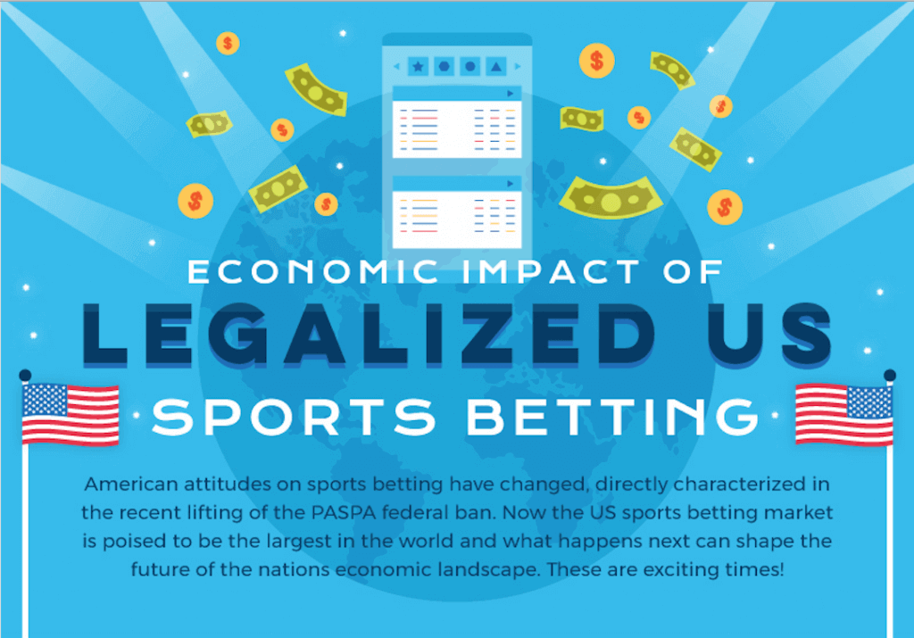 economic impact of legalized gambling